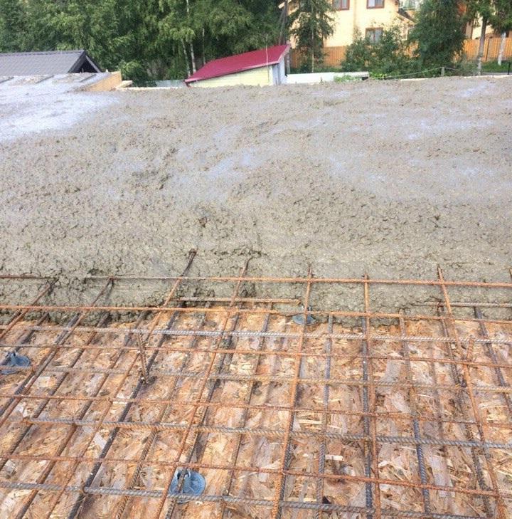 Купить бетон 400 в спб бетон тяжелого класса